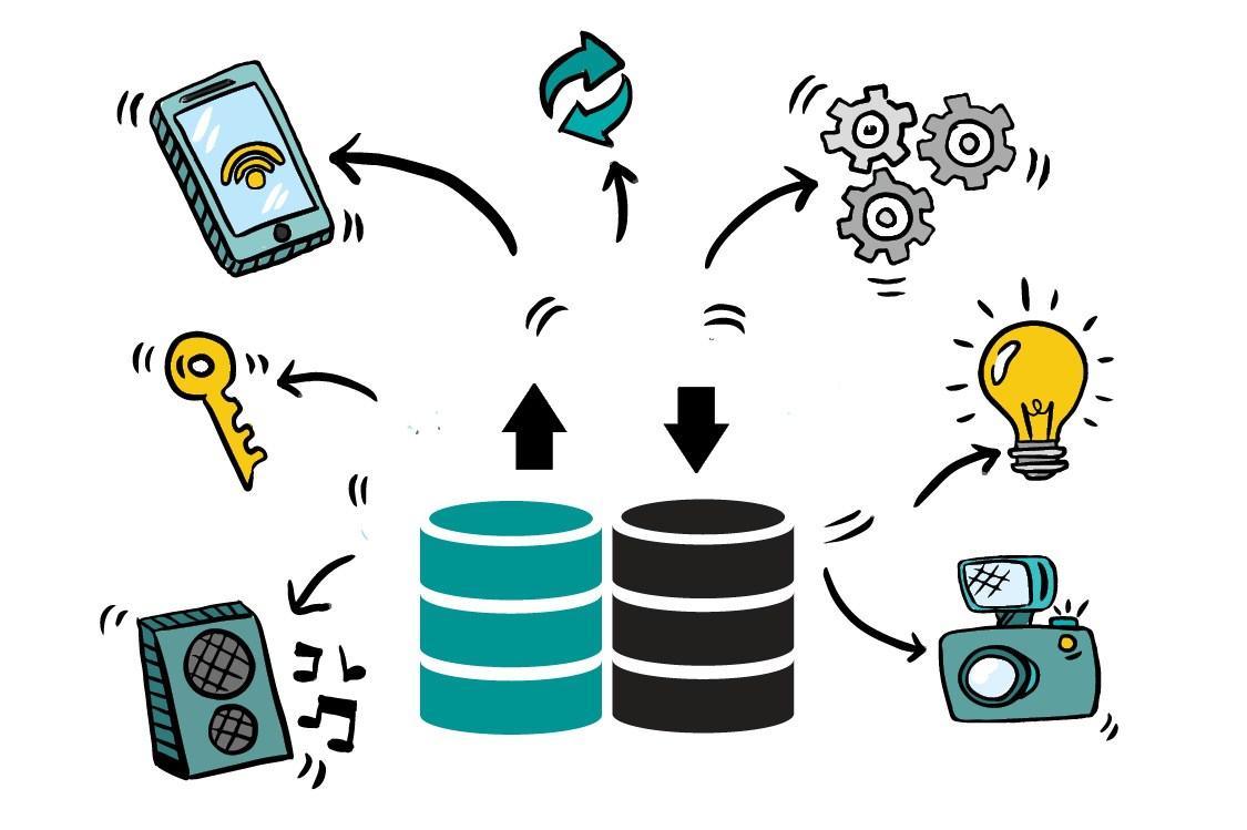 MS SQL Server Internet hosting Vitalizes Your Enterprise