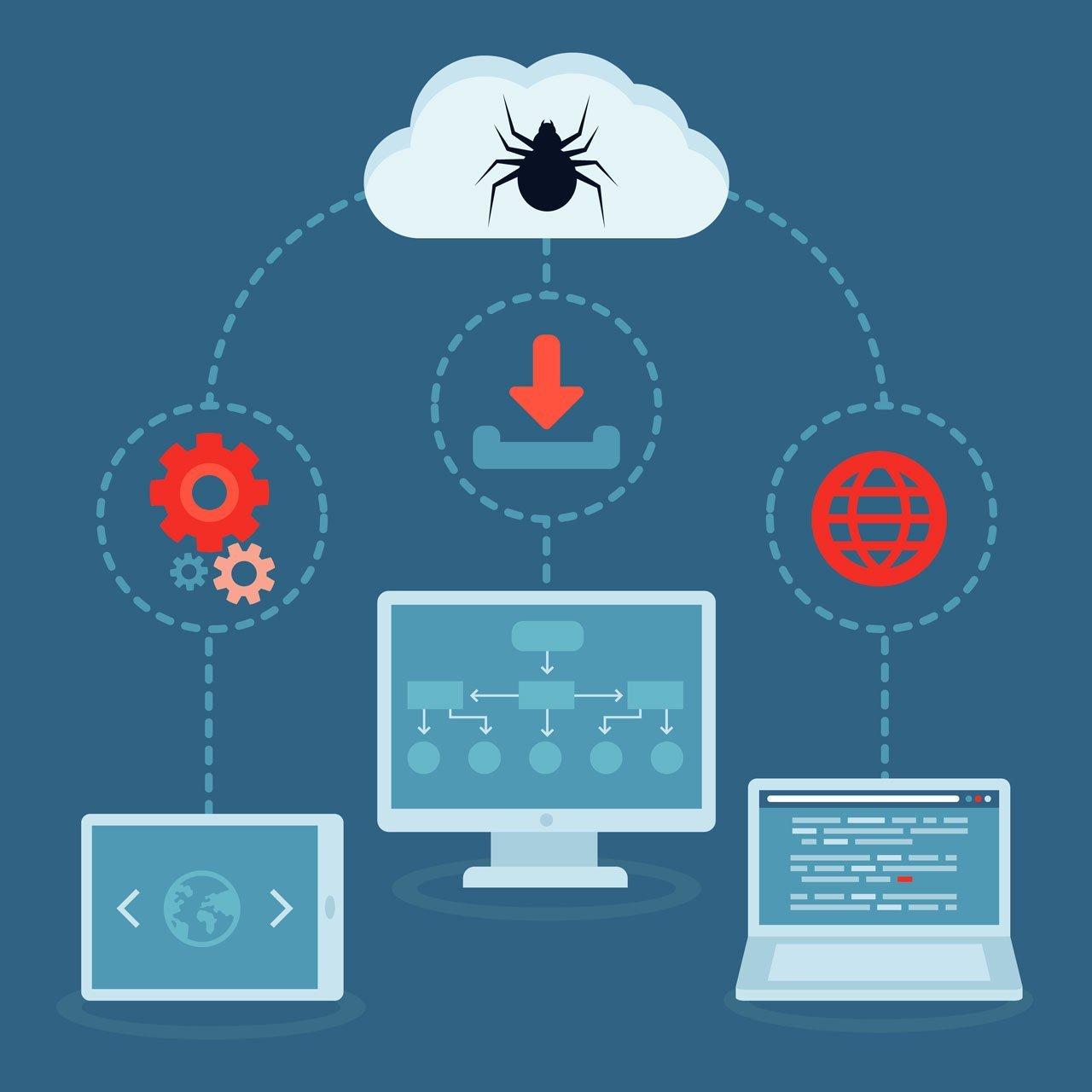 Virus Removing Software
